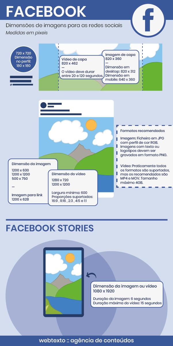 Tamanho de imagens para redes sociais 2019, Facebook, Webtexto