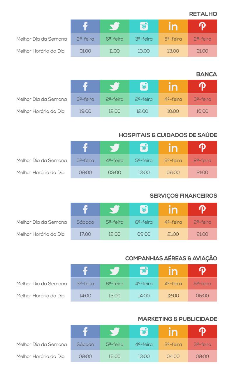 Infografia Horas Empresas Redes Sociais
