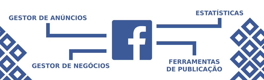 facebook, gafa, content marketing, webtexto, comteudo