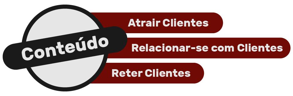 marketing de conteúdo, rafael rez, marketing digital, content marketing, atrair clientes, webtexto, comteúdo