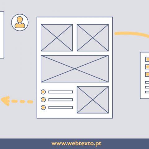 User Experience: Como persuadir o utilizador através de uma experiência agradável